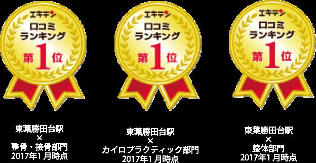 エキテン3冠達成